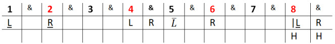 Dvm successive ppt type presentation approximation